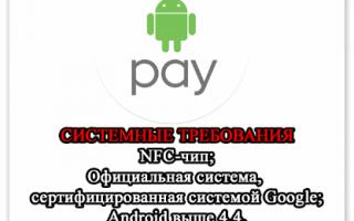 Когда Samsung Pay будет поддерживать карты мир